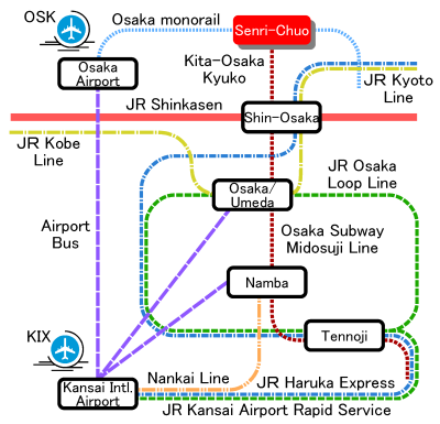 Transportation in Kansai Area